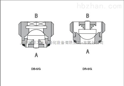 atos插装式单向阀,阿托斯bd/br系列单向阀图片