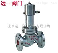 QDY421F-25/40液動緊急切斷閥 价格 标准