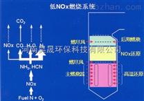 低NOx燃烧技术