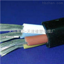 CEFR 船用控制电缆