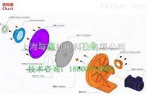 TB-1010透浦式鼓风机、吸水稻风机