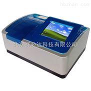 水质综合分析仪FX-6QB