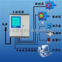天然氣氣體檢測儀,氣體檢測儀