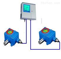 RBK-6000一氧化碳報警器