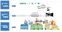 扬尘视频在线监控系统建设方案