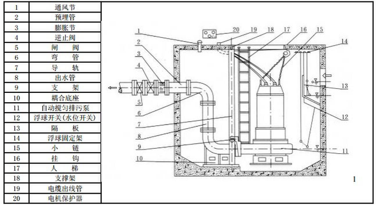 污水泵手自动接线图