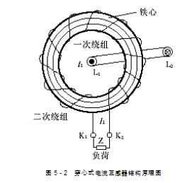 图5-2穿心式电流互感器结构原理图-电流互感器的作用原理图片