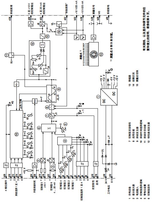 Rexroth模拟控制值板卡的特点:使用电位计对控制值板卡进行配置和参数设置;控制值输入: 差分输入 ±10 V 、4 个可调用控制值输入 ±10 V 、电流输入 4 至 20 mA (标准为 0 至 100 %;可进行 ±100 % 转换); 驱动变量输出:电压 ±10 V和电流 4 至 20 mA(标准为 0 至 100 %;可进行 ±100 % 转换);通过 24 V 输入或跳线改变内部控制值信号极性;通过相位识别(24 V 输入