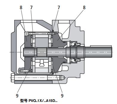 > 德国进口rexroth定量叶片泵  由于力士乐pvq泵的设计结构,使其特别