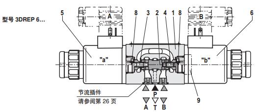 rexroth先导式比例方向阀图片