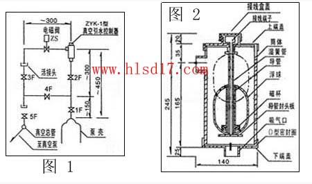 宜经中间继电器接点接入真空泵,电磁阀,水泵等设备的控制回路.