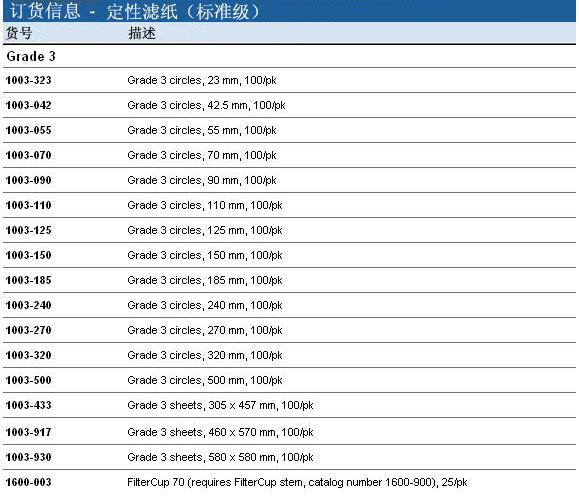 1003-185-GE whatman 185mm Grade 3号定性滤纸-定性滤纸