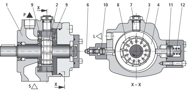 rexroth先导式变量叶片泵