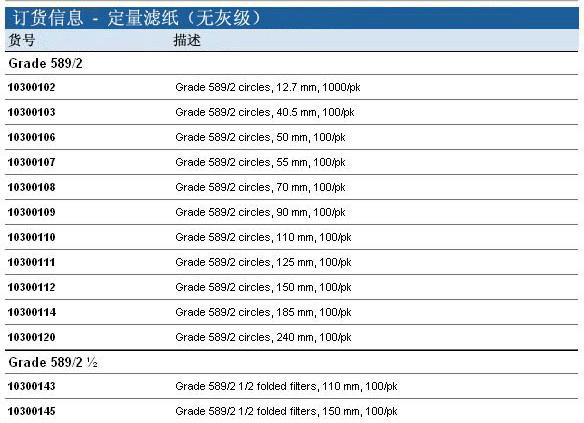 10300110、Grade 589/2-Whatman 沃特曼 定量滤纸 Grade 589/2-定量滤纸