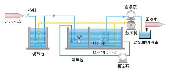 电路 电路图 电子 户型 户型图 平面图 原理图 566_243