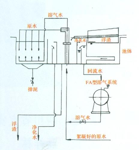 电路 电路图 电子 原理图 463_500